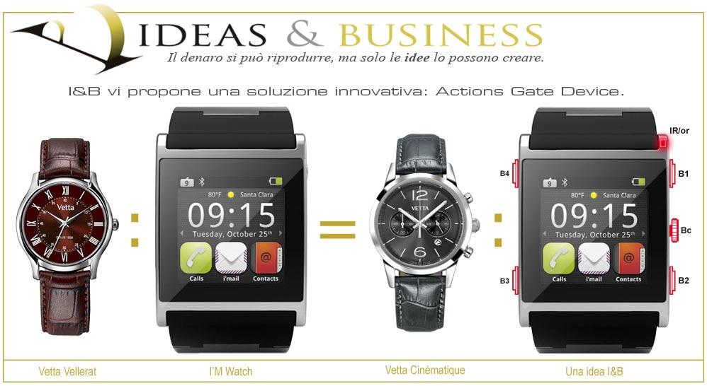 iandb-actions-gate-device